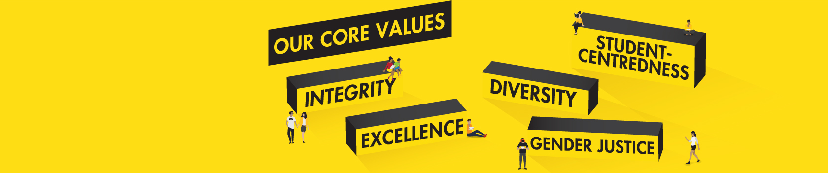 UWI Core Values